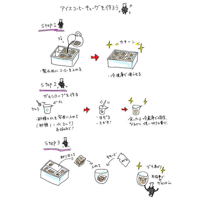 Illustration by Yoko Kadokawa, © Yoko Kadokawa